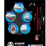 Adams Sports Medicine Bike Fitting